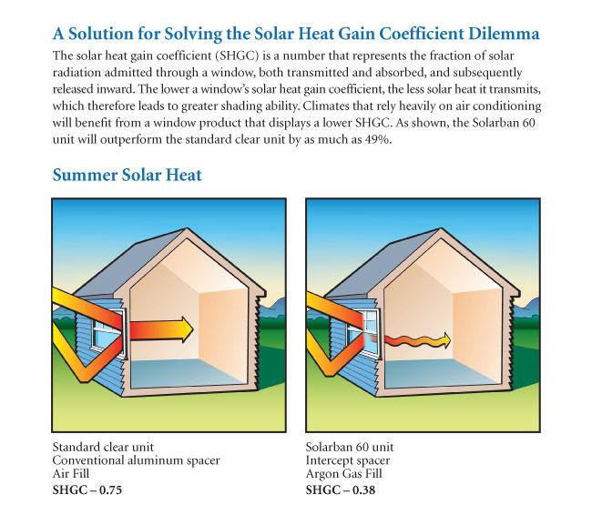Low-E-Glass Solar Heat Gain